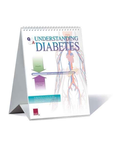 Scientific Publishing 1650F Understanding Diabetes Chart