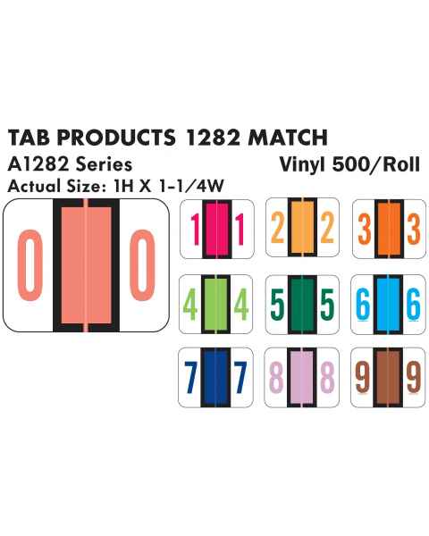 "Tab Products 1282 Match A1282 Series Numeric Color Code Roll Labels - 1""H x 1 1/4""W"