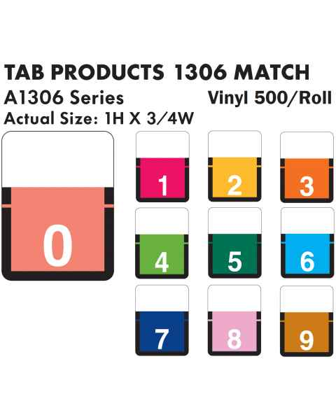 "Tab Products 1306 Match A1306 Series Numeric Color Code Roll Labels - 1""H x 3/4""W"