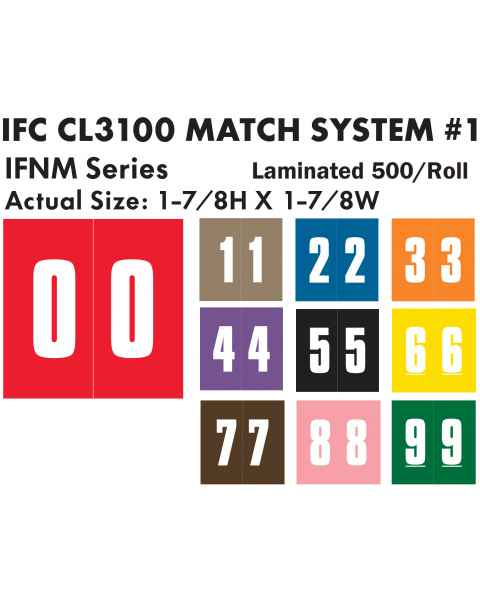 "IFC #CL3100 Match System #1 IFNM Series Numeric Roll Color Code Labels - 1 7/8""H x 1 7/8""W"