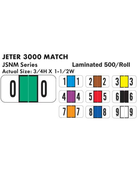 "Jeter 3000 Match JSNM Series Numeric Roll Color Code Labels - 3/4""H x 1 1/2""W"