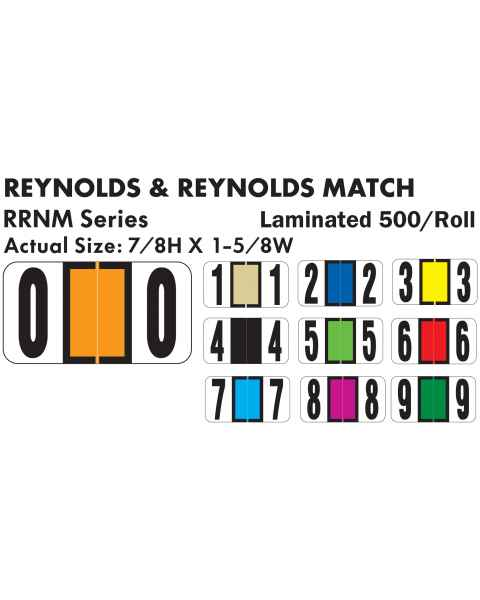 """Reynolds & Reynolds Match RRNM Series Numeric Roll Color Code Labels - 7/8""""H x 1 5/8""""W"""