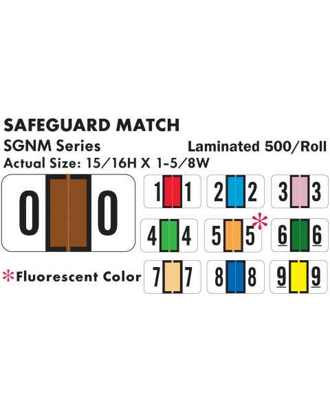 """Safeguard Match SGNM Series Numeric Roll Color Code Labels - 15/16""""H x 1 5/8""""W"""
