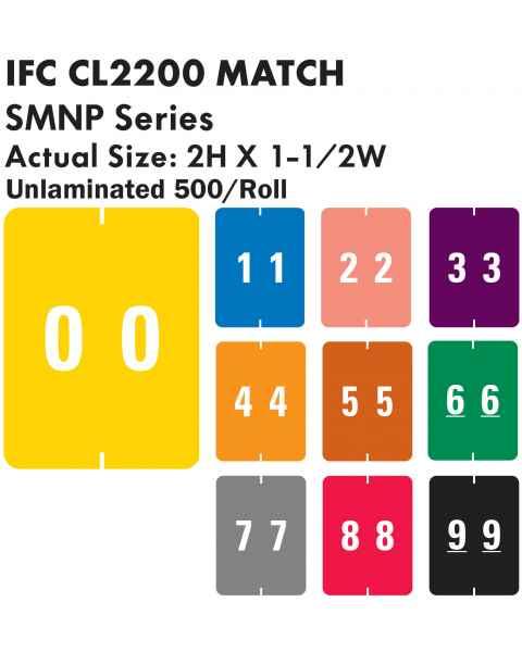 "IFC #CL2200 Match SMNP Series Numeric Roll Color Code Labels - 2""H x 1 1/2""W"