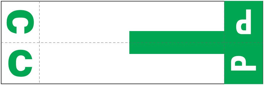 Smead NCC Match SNCC Series Alpha Sheet Labels - Letter C & P - Dark Green