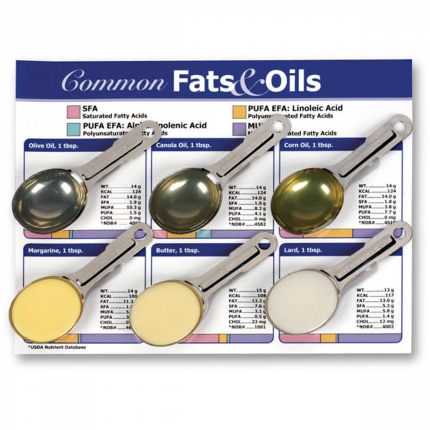 Life/form Basic Fats Kit
